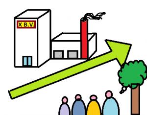 Cyclus van strategische marketingplanning aanpassen aan behoeften medewerkers en organisatie verhoogt succes
