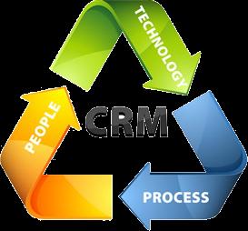 CRM centraal tussen technologie, proces en mensen