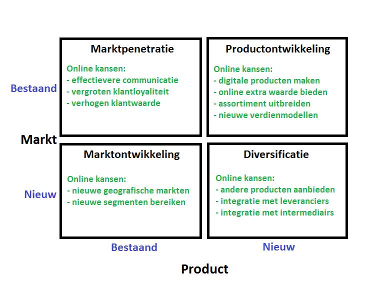 Offline Marketing Roadmap + 10 Additional Free eBooks ( PDF )