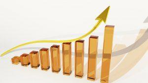 Grafiek stijging aantallen bij marketing automation