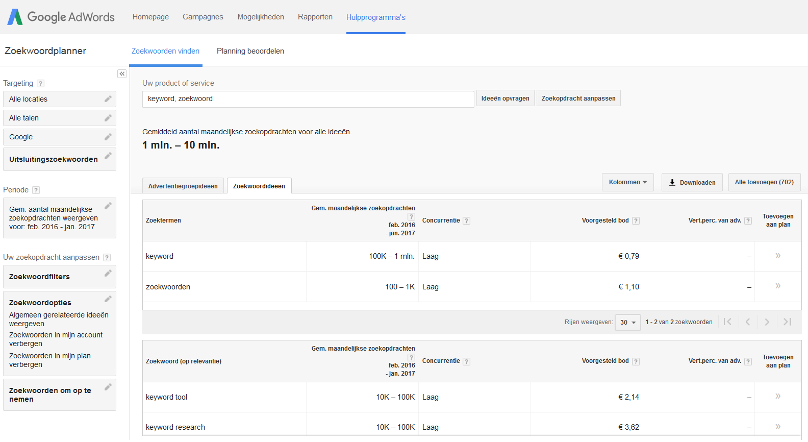 Zoekvolume, concurrentie en CPC per keyword in Google Adwords Zoekwoordplanner keyword planning tool