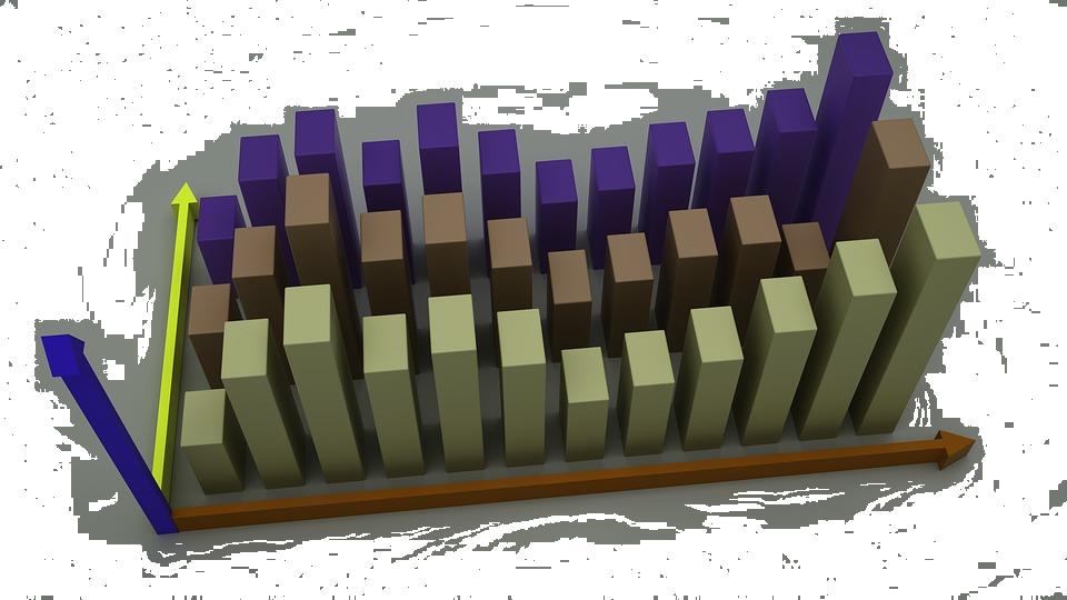 Grafiek met 3D kolommen over 3D printing, 3D scanning en 3D creatie