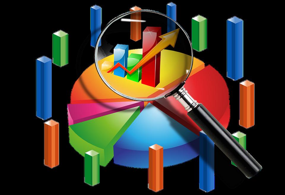 Zoekwoorden, kliks en kosten Google Ads en Google Adwords