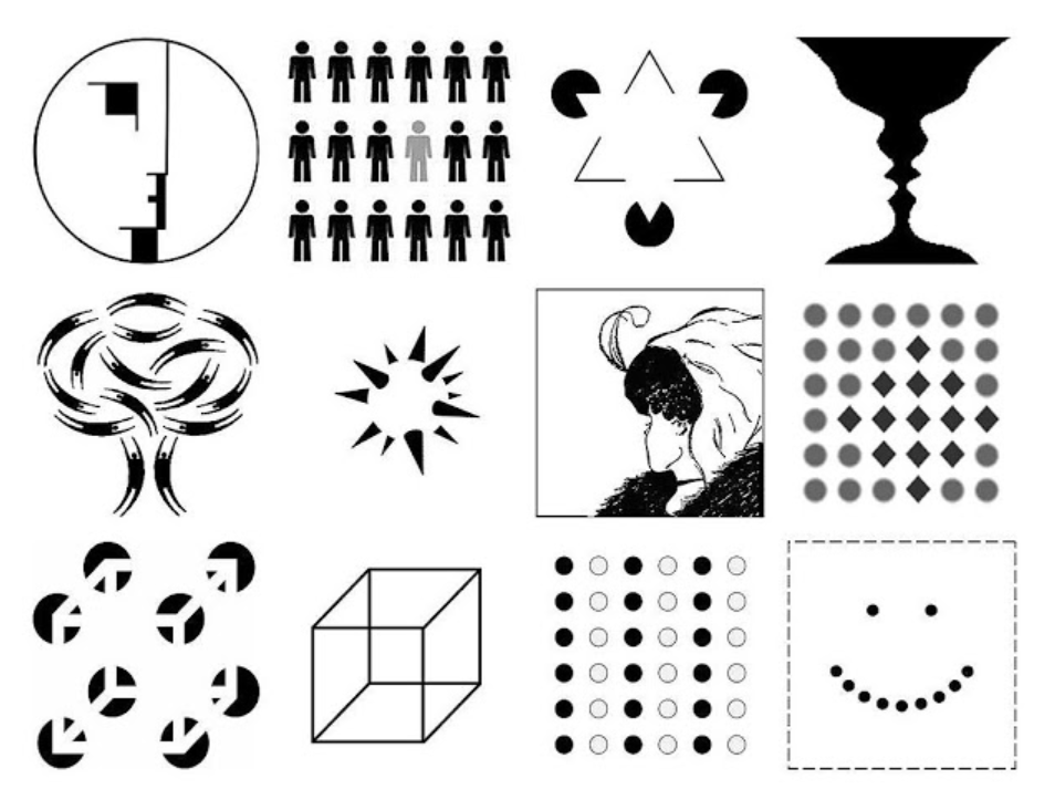 Gestalt en visual perception principes (credits - Akermariano, wikimedia)