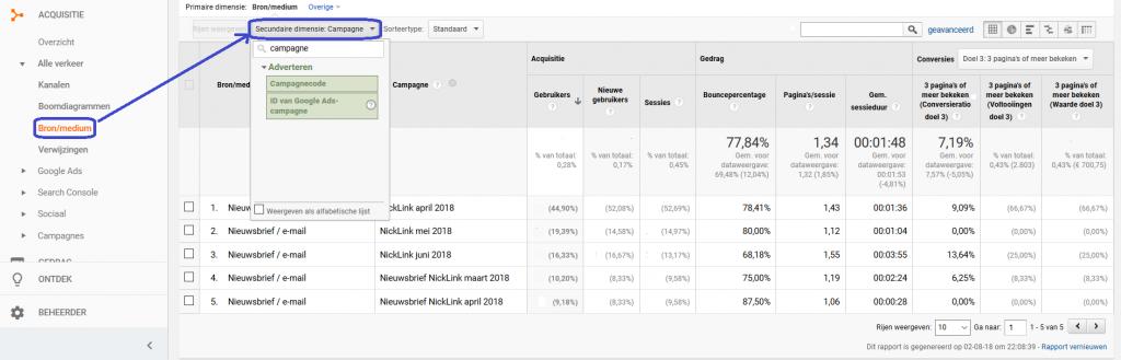 Instructie campagne naam terugzien in Google Analytics met aanwijzingen campagne voor Conversie optimalisatie